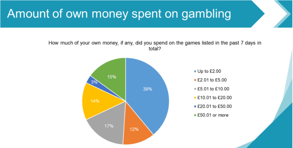 Betting statistics cryptocurrency wallets